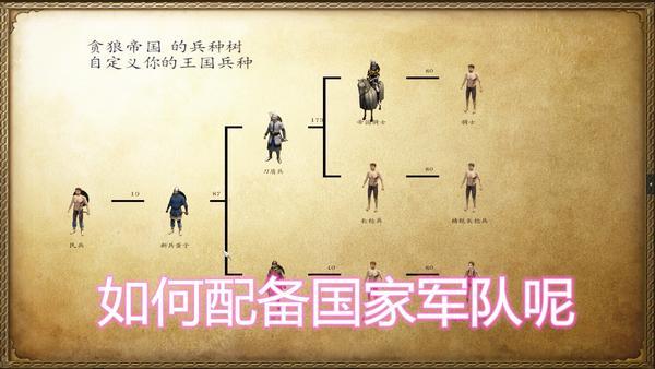 骑马与砍杀——如何更换士兵装备