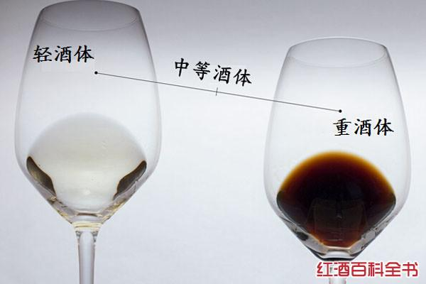 品鉴 葡萄酒品鉴术语宝典