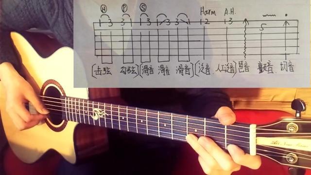 零基础入门的吉他小白该如何练习弹吉他的节奏?这有技巧
