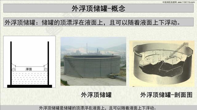 大型外浮顶储罐结构、使用、维护ppt下载_爱问共享资料