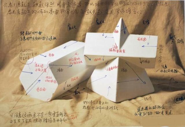 石膏几何体素描课件.ppt -max上传文档投稿赚钱-文档C2C交易...