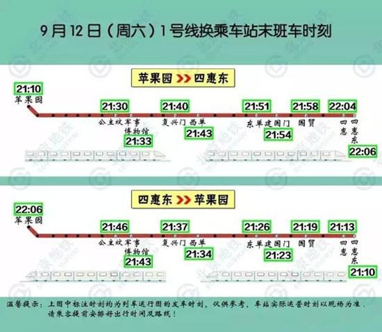 地铁一号线末班车时间