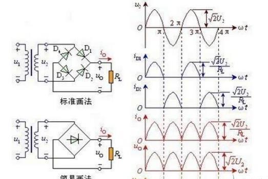 二极管桥式整流经典之作,我总结了口诀,你一学就会