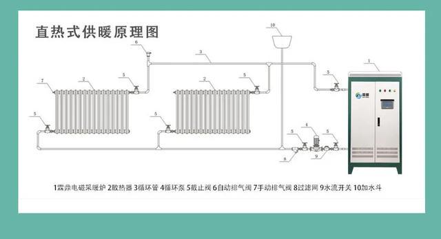 碳晶墙暖煤改电价格得象碳晶电暖器厂家直销-... -好生活,动起来