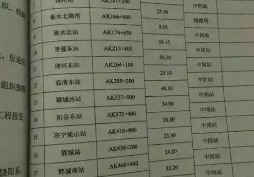 京九高铁鲁豫段东西线方案:都经过山东多地_【高铁网】_高铁规划