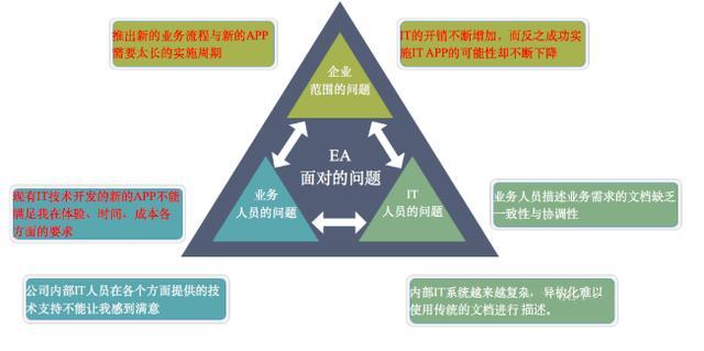 大众架构平台图