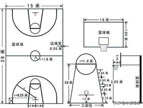 【精品】标准篮球场地尺寸示意图及说明43doc下载_爱问共享资料