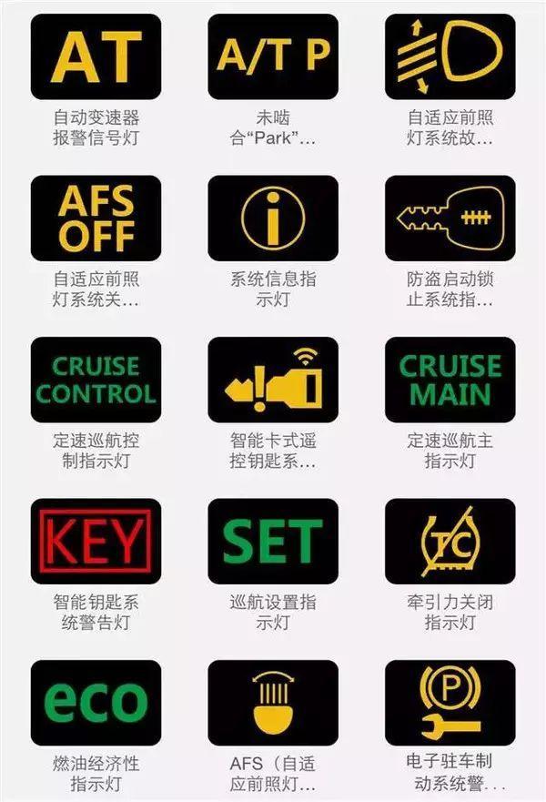 对您一生有用的汽车车内按键标识(功能图解)