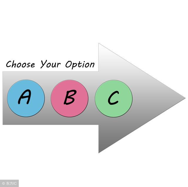 汽车里的A级B级C级车是如何划分的?