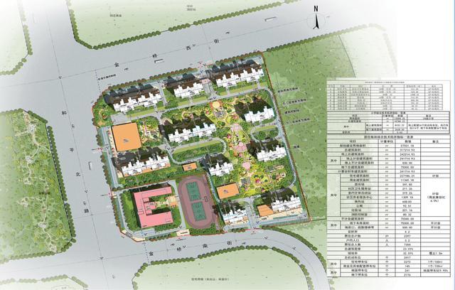 一周楼市:太原碧桂园凤凰城规划公示,北部老城二次扩张