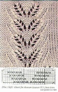 手工织毛衣花样及图解