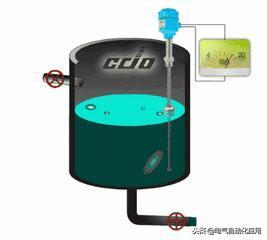 水泵液位自動控制