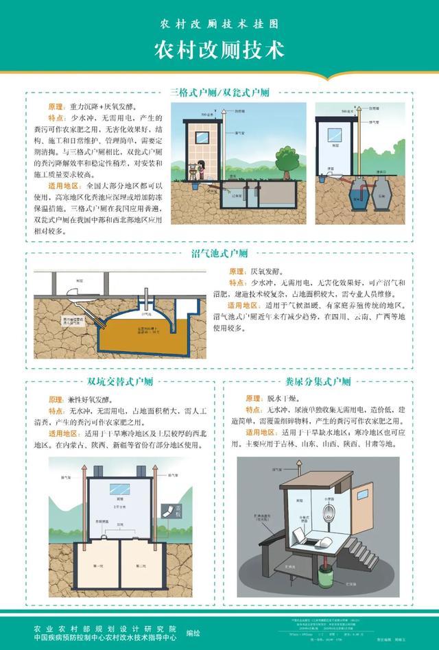 农村改造厕所中照片