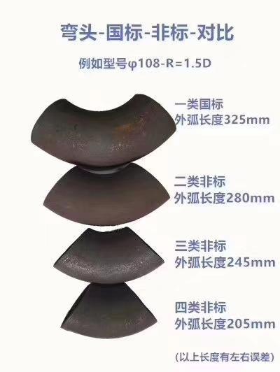 河北沧州A国标冲压焊接90度弯头 热压弯头DN100 ... - 中国供应商