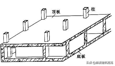 框架剪力墙结构实物图
