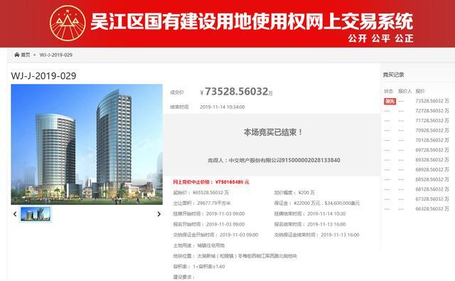 成交总价26.26亿!绿地香港、天健、中交今日在吴江太湖新城拿地