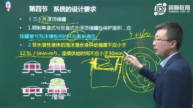 外浮顶罐图纸专题_外浮顶罐图纸资料下载_视频课程__筑龙网