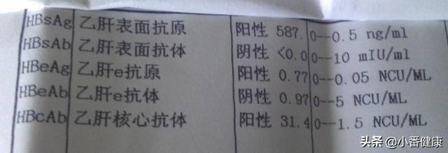乙肝五项对照表