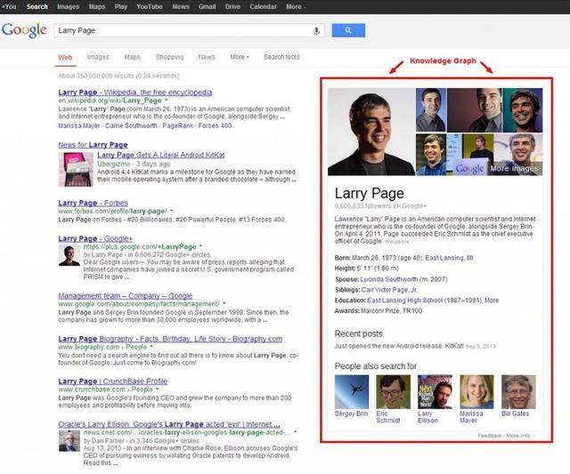 Google 给了我们展示了下一代搜索引擎的样子
