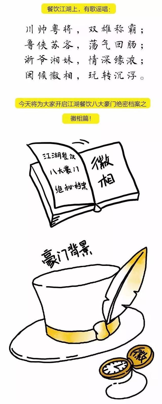 """揭秘中国餐饮八大菜系""""徽菜""""绝密档案 走进徽菜"""""""