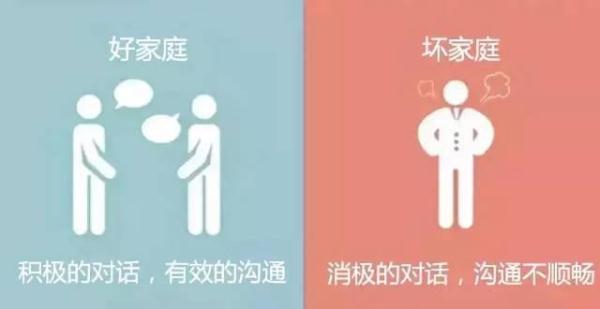 8张图告诉你,好家庭与坏家庭的区别