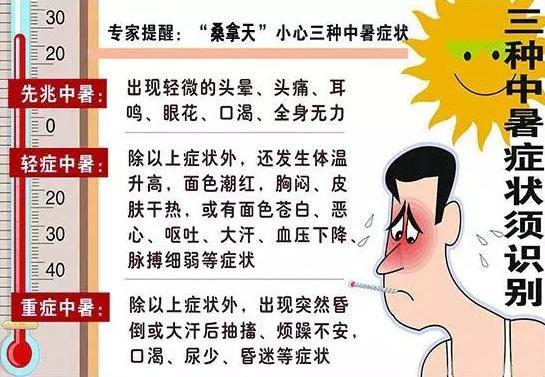 防中暑卡通图片