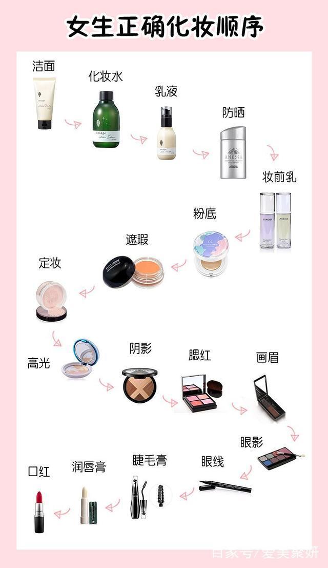 女生化妆步骤图
