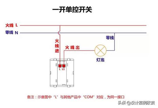 家庭装修10A16A单开双控双开双控开关插座面板接线方法