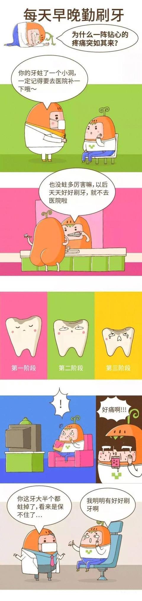 「卡通牙疼」图片素材下载-卡通牙疼图片大全-千图网-千图网
