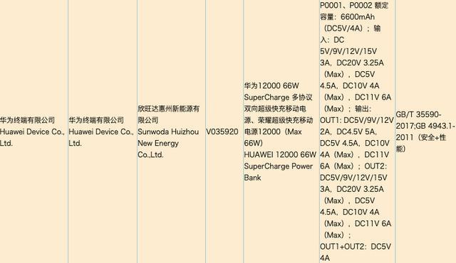 华为66W双向快充通过认证,Mate 40系列首发?