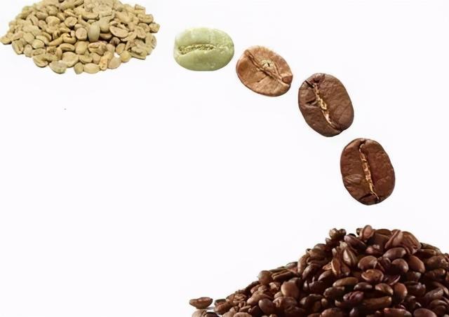 咖啡知识 一颗咖啡豆系列之咖啡豆的烘焙