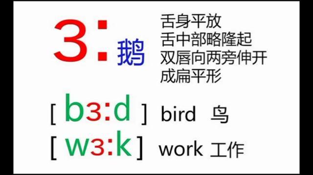 48个国际音标,中元音学习,讲解的很详细