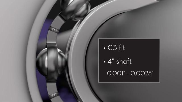 c3轴承游隙对照表