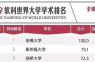 中国4所大学进入全球100强,除去清华、北大、浙大,还有哪所大学