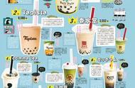 日本的珍珠奶茶主题公园今天开业,太梦幻了吧!想去...