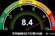 注意了!北京连发暴雨、大风预警,降温在路上