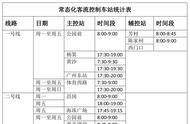 注意!11月15日起广州地铁将新增部分常态化限流车站