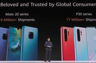 逆势,华为手机销量大涨26%,P30系列出货量1700万台