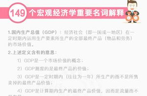 宏观经济学常用的英文缩写及其中文意思