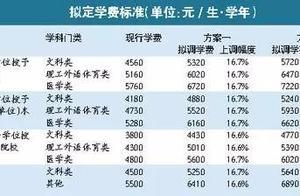 许多大学即将涨学费,看看有你的母校吗?