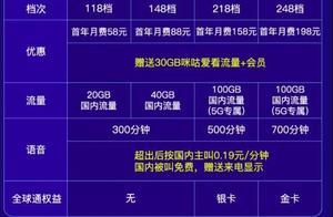 好贵!中国移动推出首个5G移动套餐:100G流量月租248元!