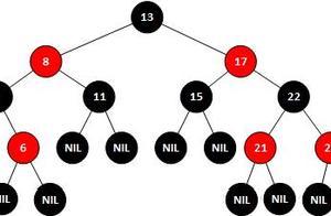 数据结构|红黑树是一棵平衡的二叉查找树,每个节点颜色或红或黑