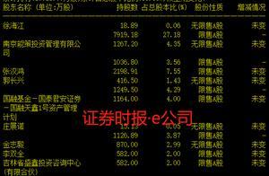 金冠股份终止收购宝优际控股权 洛阳国资将拿下上市公司实控位