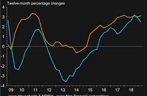欧央行决议前瞻∶关注是否会披露分层存款利率