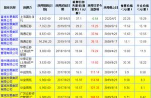王振华辞去新城控股所有职务怎么回事?王振华猥亵女童案最新消息