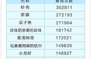 你是什么垃圾?上海十大拎不清垃圾名单公布