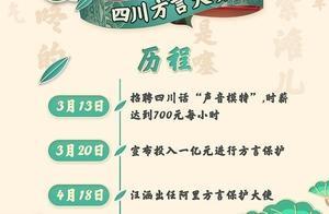 """阿里举办四川方言大赛 冠军将为天猫精灵配""""川音""""时薪700元"""