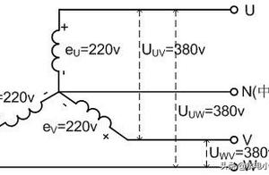 三相电供电常见故障解析及改善方案