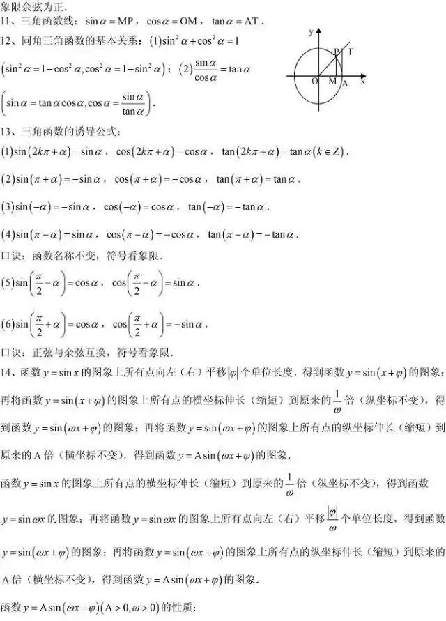 高二数学重要公式