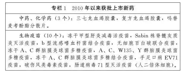 【航空业务技能培训】云南省生物医药和大健康产业发展规划及三年行动计划
